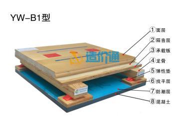 運動木地板圖片